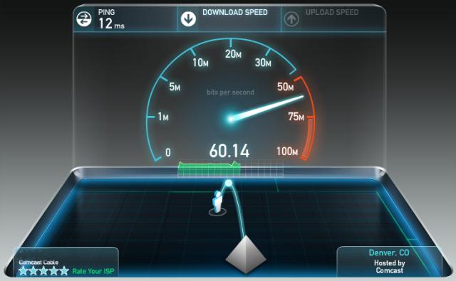 The most effective method to Conduct a Computer Speed Test